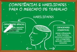 infografico-competencias-e-habilidades